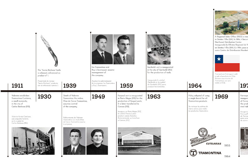 Timeline Slide 1